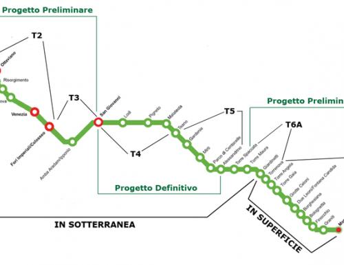 Metro C(iao)